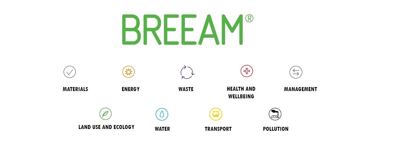 Sub Zero Hours >> BREEAM accreditation | Central European University