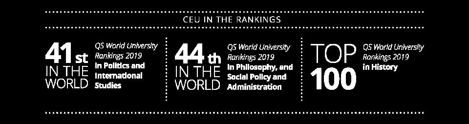 CEU in the rankings